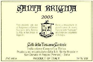 sbrigida2005